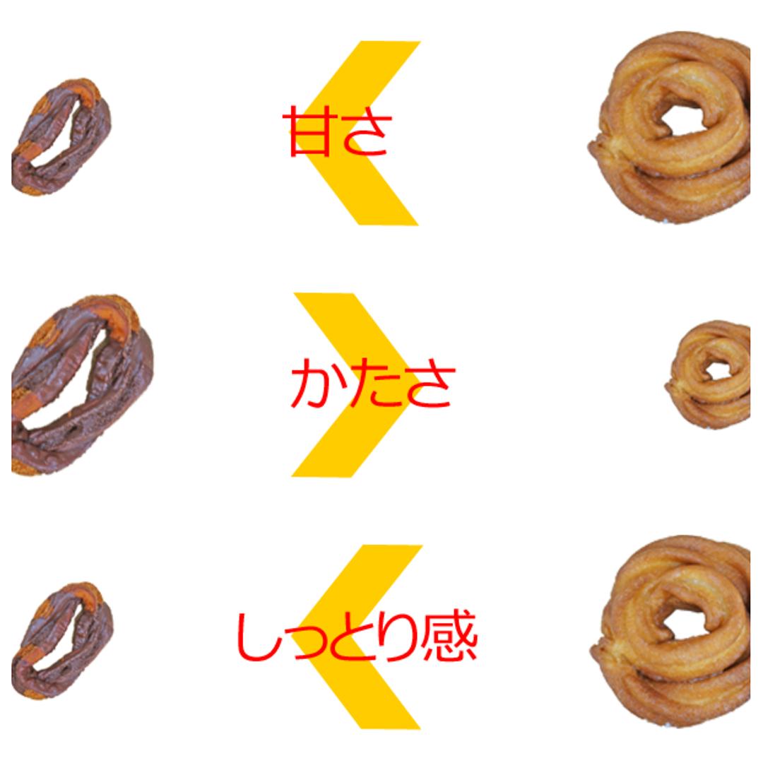 マンハッタンVSローズネットクッキー【まとめ】